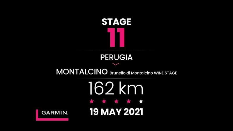 Giro d'Italia 2021 | Profiel Etappe 11