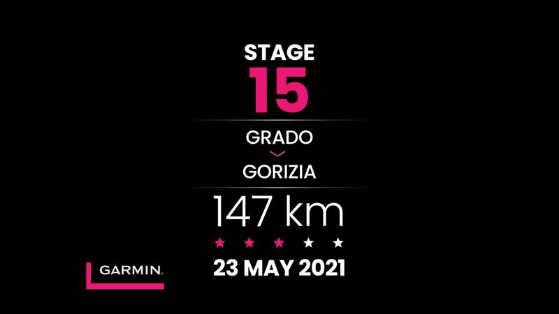 Giro d'Italia 2021 | Profiel Etappe 15