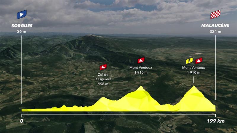 Stage 11 profile: Sorgues - Malaucène