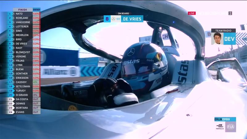 Nyck de Vries e campion mondial al Formulei E