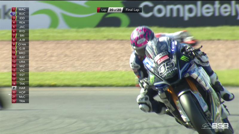 Mackenzie takes Race 2 win at Donington